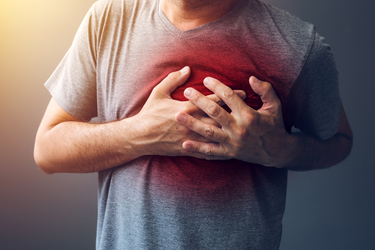 Chest Pain – What is it?